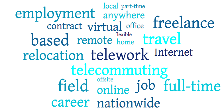 Telecommute keywords